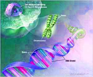 gene-technology-7830